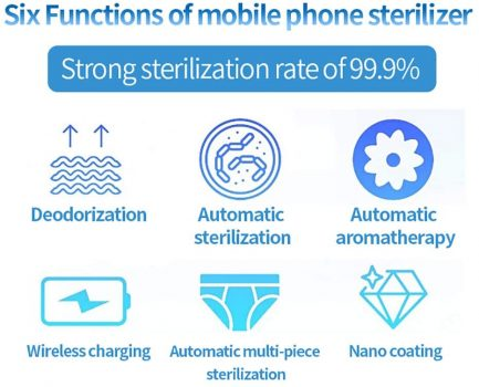 Desinfectante para teléfono móvil UV Coofok caracaterísticas